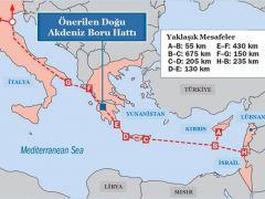 Doğu Akdeniz Boru Hattı