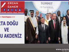 Orta Doğu ve Doğu Akdeniz