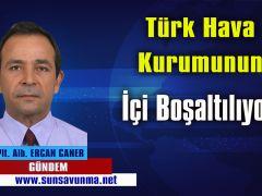 Türk Hava Kurumu'nun İçi Boşaltılıyor